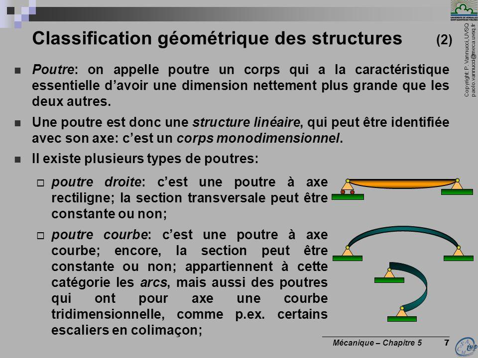 Copyright: P. Vannucci, UVSQ paolo.vannucci@meca.uvsq.fr ________________________________ Mécanique – Chapitre 5 7 Classification géométrique des stru