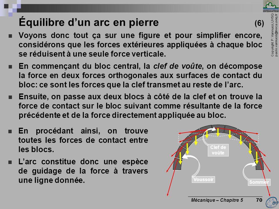 Copyright: P. Vannucci, UVSQ paolo.vannucci@meca.uvsq.fr ________________________________ Mécanique – Chapitre 5 70 Équilibre dun arc en pierre (6) Vo