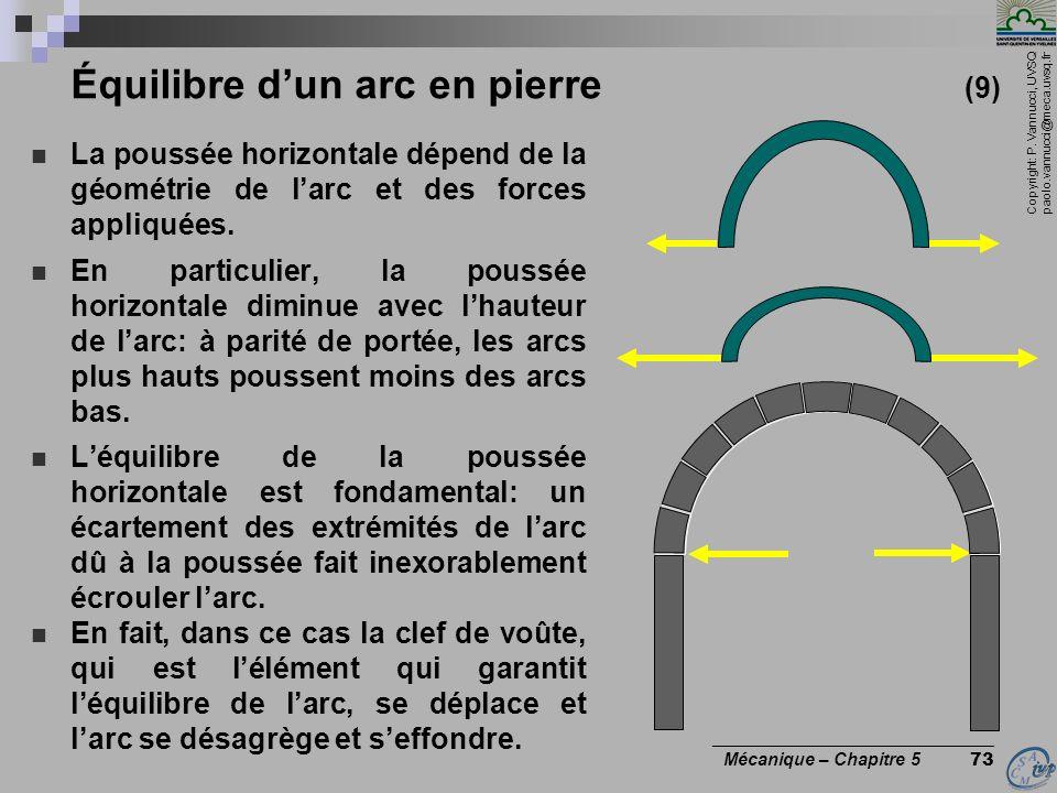 Copyright: P. Vannucci, UVSQ paolo.vannucci@meca.uvsq.fr ________________________________ Mécanique – Chapitre 5 73 Équilibre dun arc en pierre (9) La