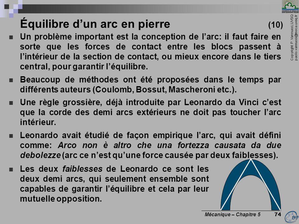 Copyright: P. Vannucci, UVSQ paolo.vannucci@meca.uvsq.fr ________________________________ Mécanique – Chapitre 5 74 Équilibre dun arc en pierre (10) U