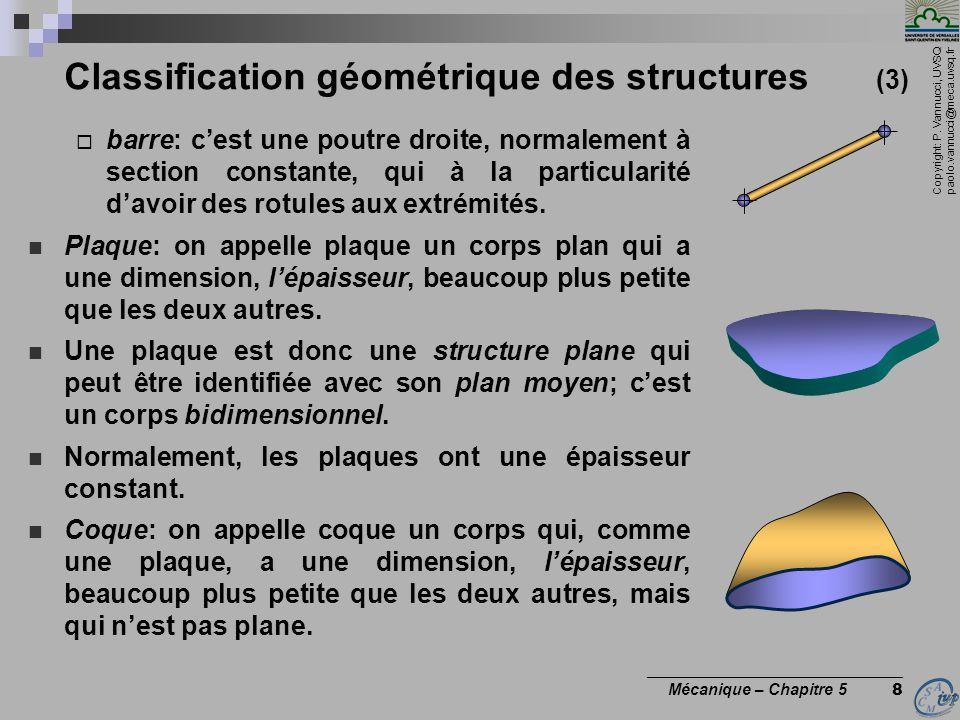Copyright: P. Vannucci, UVSQ paolo.vannucci@meca.uvsq.fr ________________________________ Mécanique – Chapitre 5 8 Classification géométrique des stru