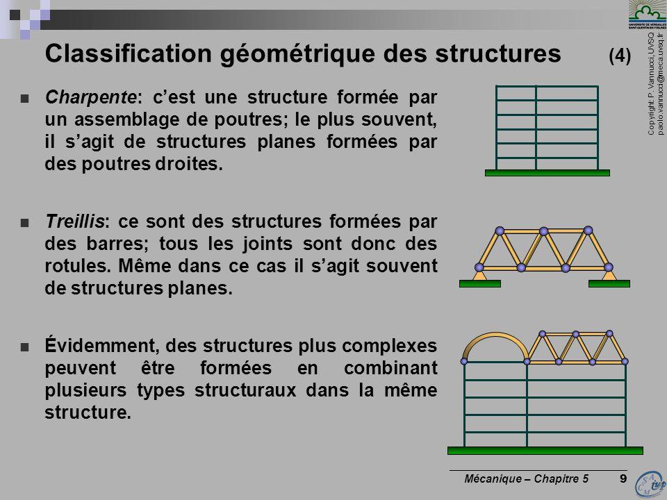 Copyright: P. Vannucci, UVSQ paolo.vannucci@meca.uvsq.fr ________________________________ Mécanique – Chapitre 5 9 Classification géométrique des stru