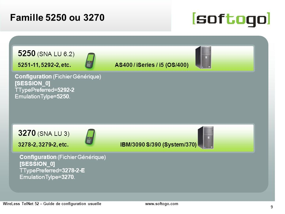 9 Famille 5250 ou 3270 5250 (SNA LU 6.2) 5251-11, 5292-2, etc. AS400 / iSeries / i5 (OS/400) 3270 (SNA LU 3) 3278-2, 3279-2, etc. IBM/3090 S/390 (Syst