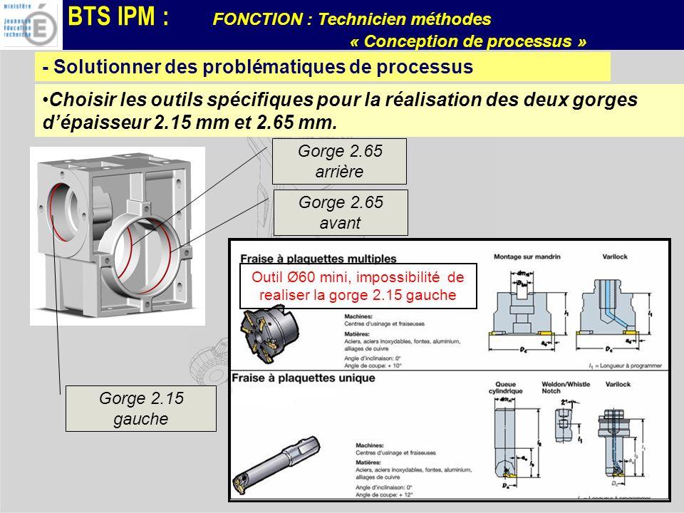 BTS IPM : FONCTION : Technicien méthodes « Conception de processus » Choisir les outils spécifiques pour la réalisation des deux gorges dépaisseur 2.1