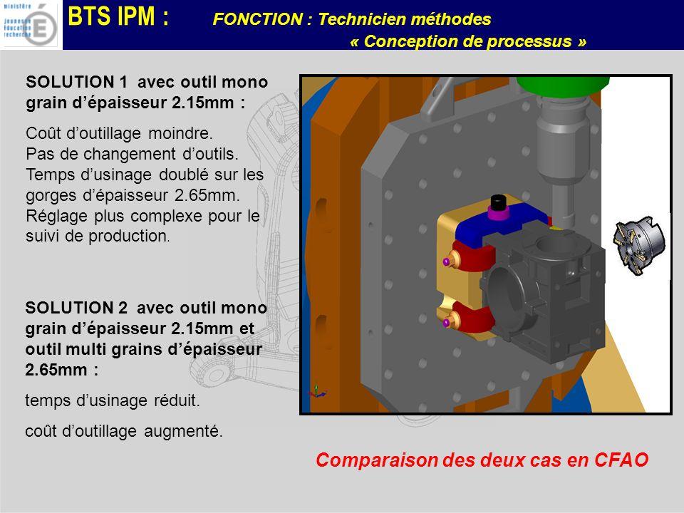 BTS IPM : FONCTION : Technicien méthodes « Conception de processus » SOLUTION 1 avec outil mono grain dépaisseur 2.15mm : Coût doutillage moindre. Pas