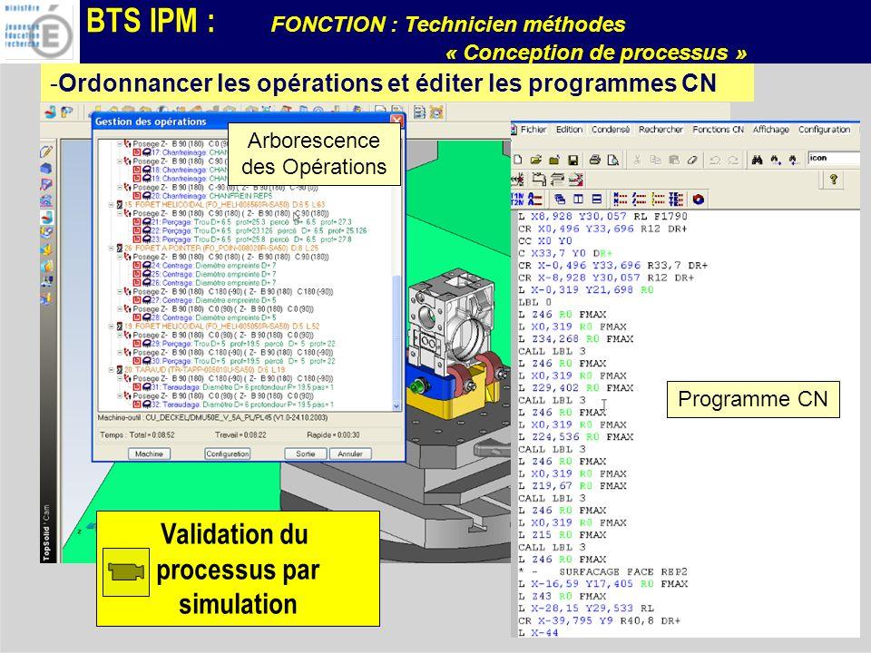 BTS IPM : FONCTION : Technicien méthodes « Conception de processus » -Ordonnancer les opérations et éditer les programmes CN Arborescence des Opératio