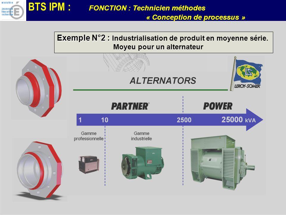 BTS IPM : FONCTION : Technicien méthodes « Conception de processus » Exemple N°2 : Exemple N°2 : Industrialisation de produit en moyenne série. Moyeu