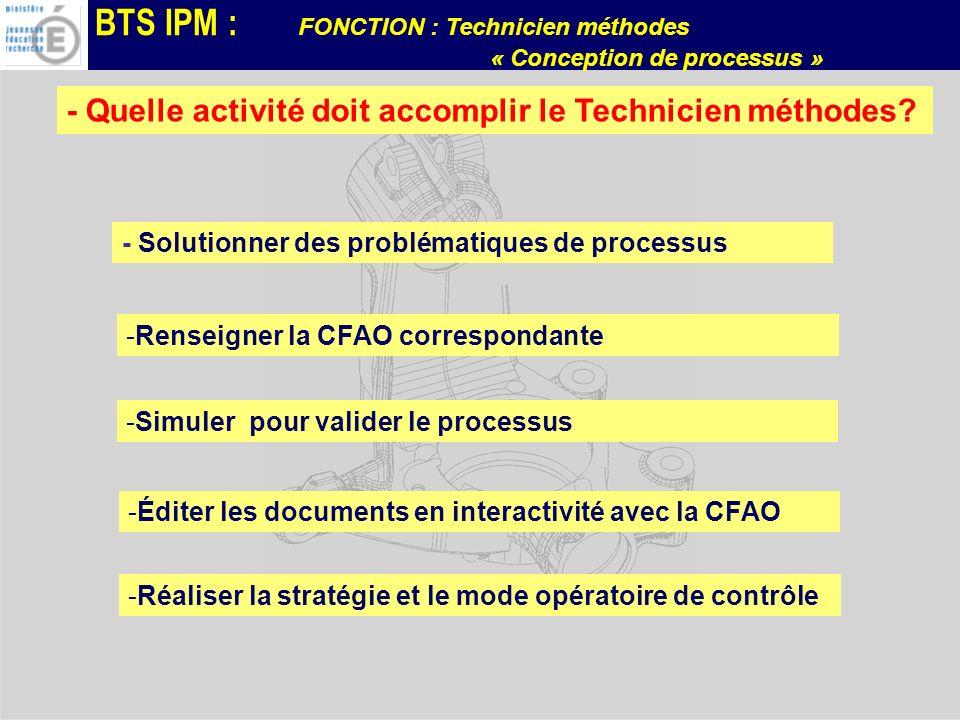 BTS IPM : FONCTION : Technicien méthodes « Conception de processus » - Quelle activité doit accomplir le Technicien méthodes? - Solutionner des problé