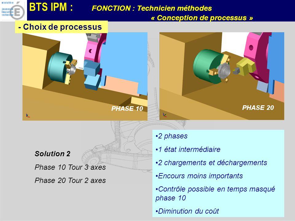BTS IPM : FONCTION : Technicien méthodes « Conception de processus » PHASE 10 PHASE 20 Solution 2 Phase 10 Tour 3 axes Phase 20 Tour 2 axes 2 phases 1