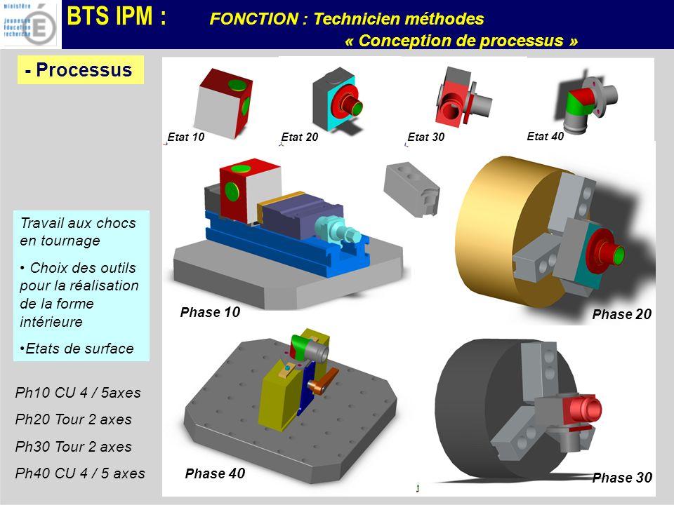 BTS IPM : FONCTION : Technicien méthodes « Conception de processus » Phase 10 Phase 30 Phase 20 Phase 40 Etat 20 Etat 30 Etat 40 Etat 10 Travail aux c