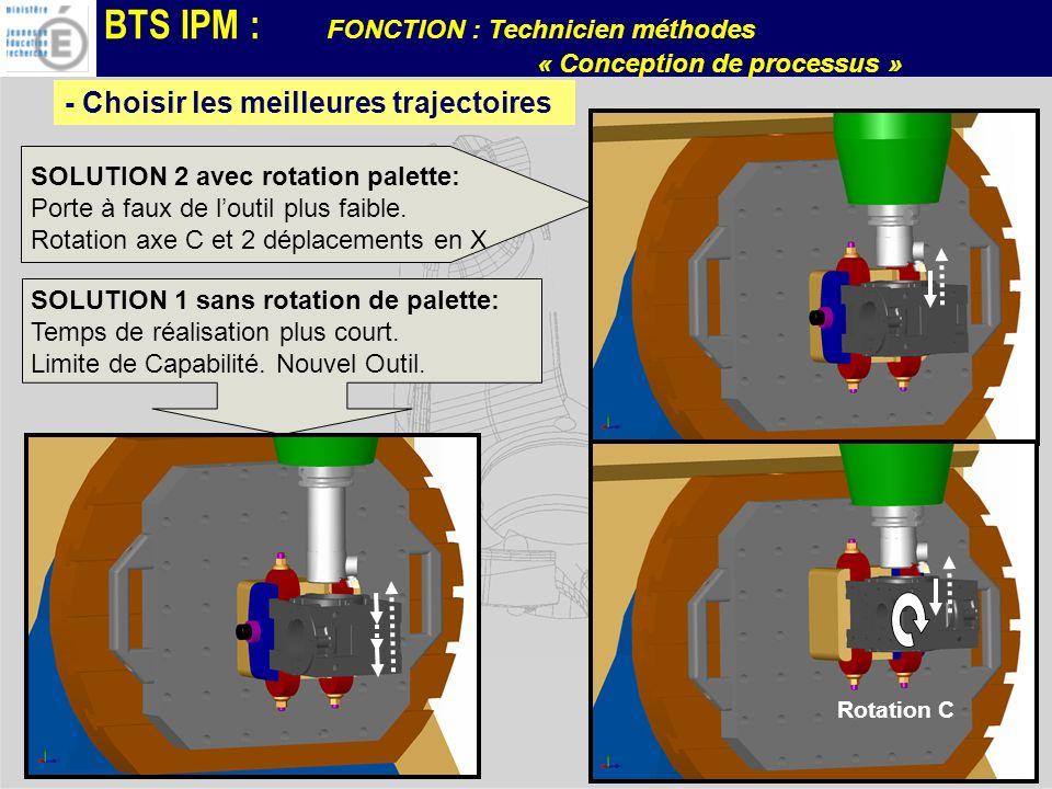 BTS IPM : FONCTION : Technicien méthodes « Conception de processus » SOLUTION 1 sans rotation de palette: Temps de réalisation plus court. Limite de C