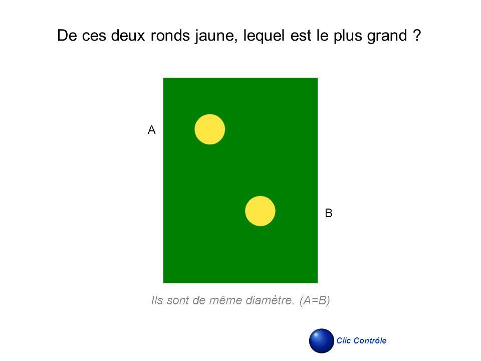 Ils sont de même diamètre. (A=B) De ces deux ronds jaune, lequel est le plus grand .