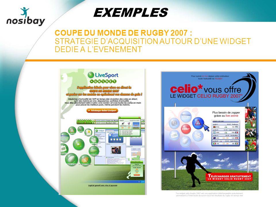 COUPE DU MONDE DE RUGBY 2007 : STRATEGIE DACQUISITION AUTOUR DUNE WIDGET DEDIE A LEVENEMENT EXEMPLES