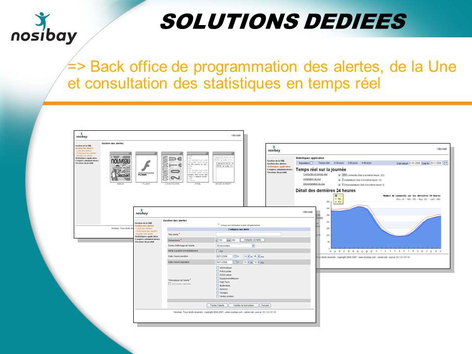 => Back office de programmation des alertes, de la Une et consultation des statistiques en temps réel SOLUTIONS DEDIEES