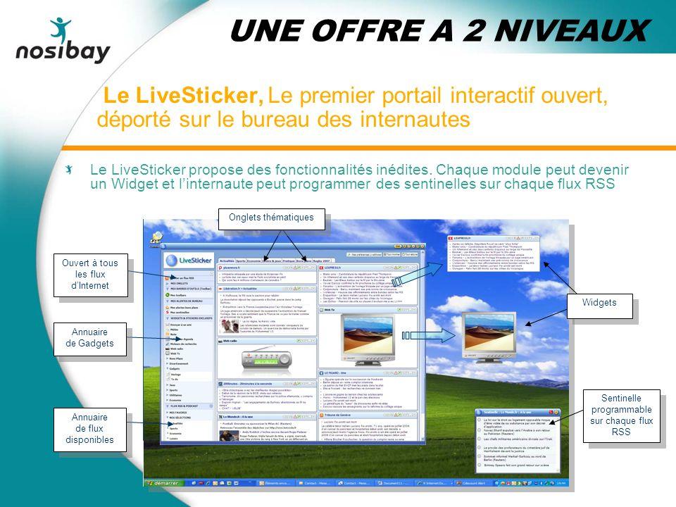 Le LiveSticker, Le premier portail interactif ouvert, déporté sur le bureau des internautes Le LiveSticker propose des fonctionnalités inédites.