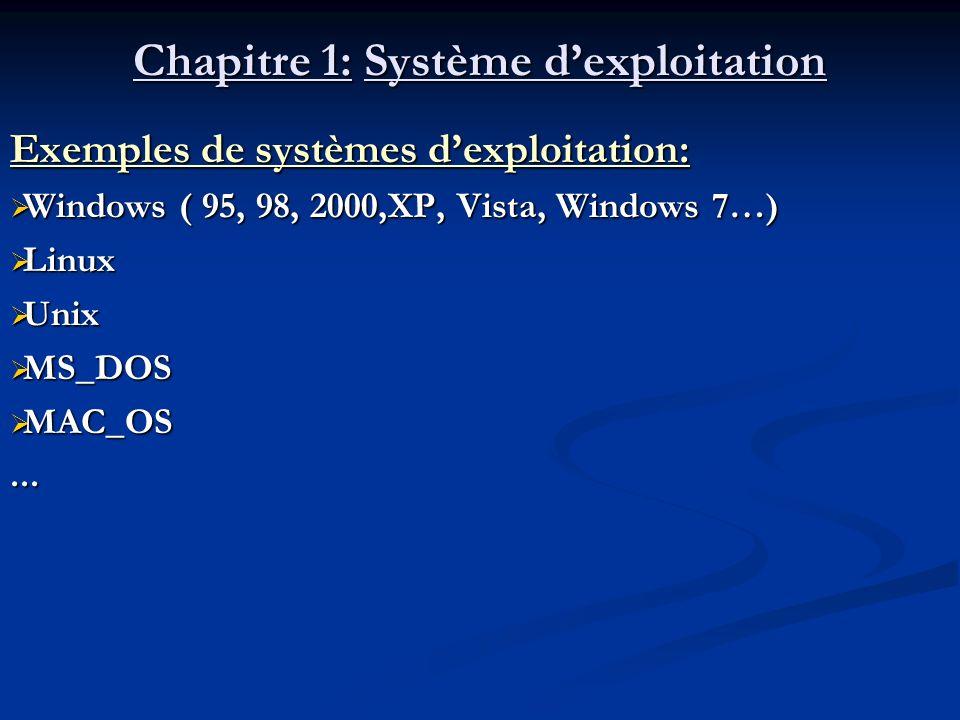 Chapitre 1: Système dexploitation Pour la gestion de fichiers et de dossiers le système dexploitation offre aux utilisateurs un moyen très efficace appelé: « explorateur ».