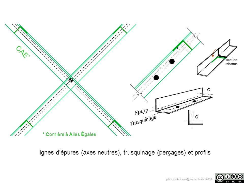 philippe.boineau@ac-nantes.fr 2008 G CAE * * Cornière à Ailes Égales G G section rabattue lignes dépures (axes neutres), trusquinage (perçages) et pro