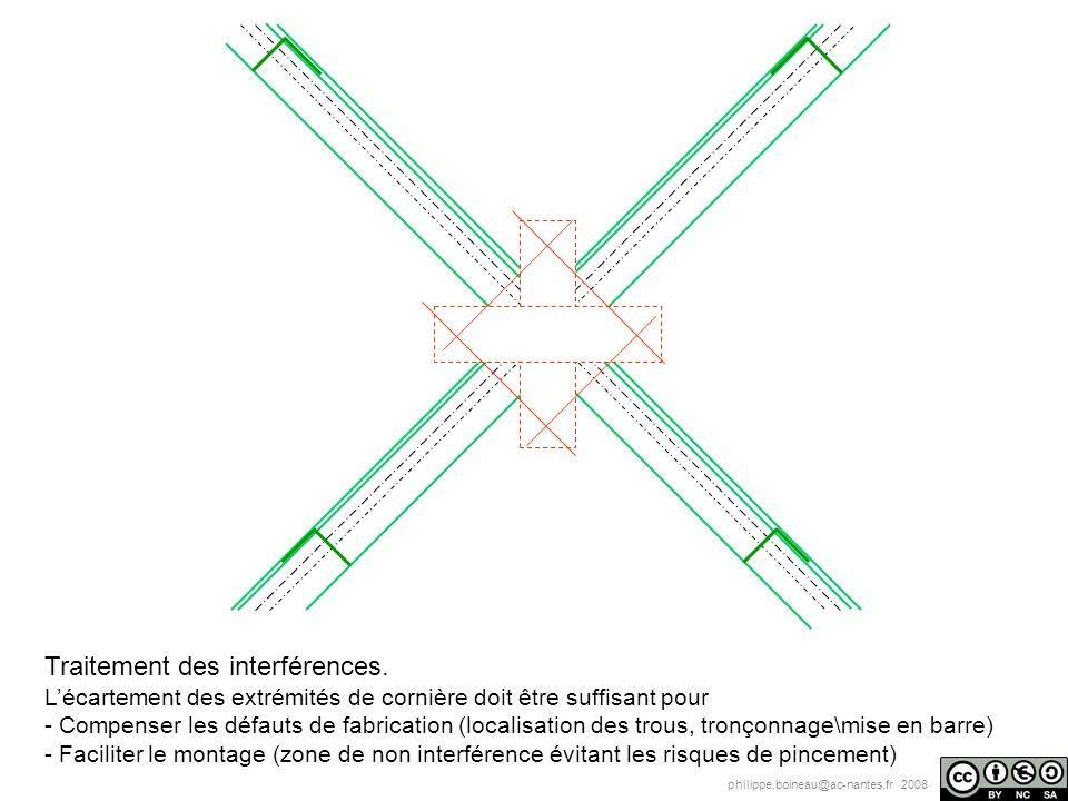 philippe.boineau@ac-nantes.fr 2008 Traitement des interférences. Lécartement des extrémités de cornière doit être suffisant pour - Compenser les défau