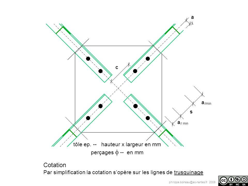 philippe.boineau@ac-nantes.fr 2008 Cotation Par simplification la cotation sopère sur les lignes de trusquinage tôle ep. -- hauteur x largeur en mm pe