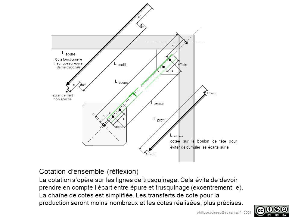 philippe.boineau@ac-nantes.fr 2008 c c L entraxe s a // s Cotation densemble minimale Elle permet de situer chaque pièce et ensuite den spécifier la géométrie