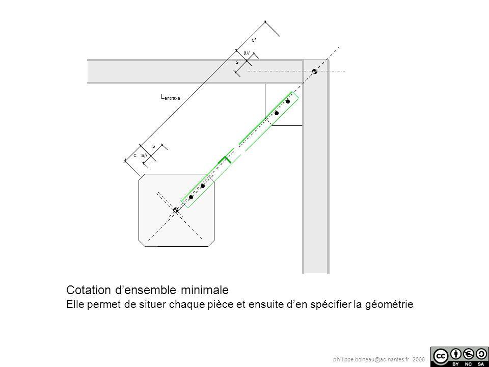 philippe.boineau@ac-nantes.fr 2008 c c L entraxe s a // s Cotation densemble minimale Elle permet de situer chaque pièce et ensuite den spécifier la g