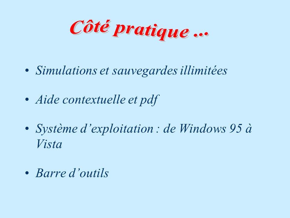 Simulations et sauvegardes illimitées Aide contextuelle et pdf Système dexploitation : de Windows 95 à Vista Barre doutils