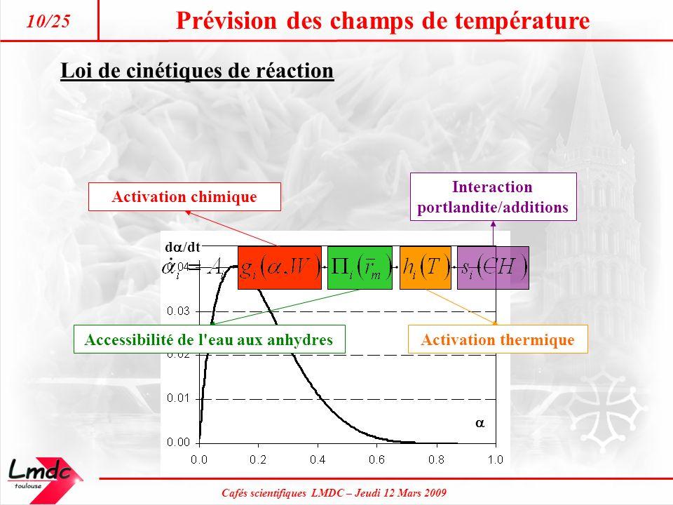 Prévision des champs de température Cafés scientifiques LMDC – Jeudi 12 Mars 2009 10/25 d /dt Activation chimique Interaction portlandite/additions Ac