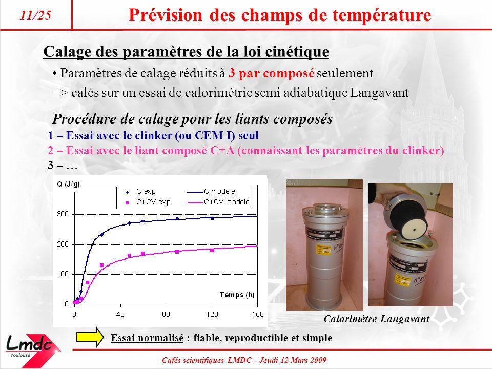 Prévision des champs de température Cafés scientifiques LMDC – Jeudi 12 Mars 2009 11/25 Calage des paramètres de la loi cinétique Paramètres de calage