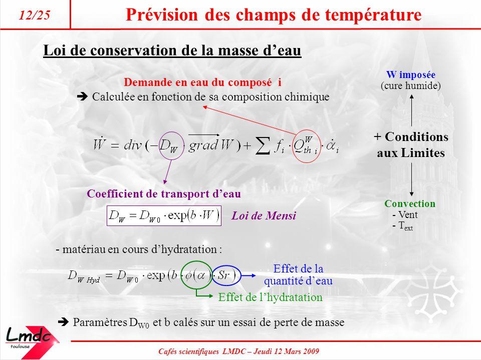 Prévision des champs de température Cafés scientifiques LMDC – Jeudi 12 Mars 2009 12/25 + Conditions aux Limites Loi de conservation de la masse deau