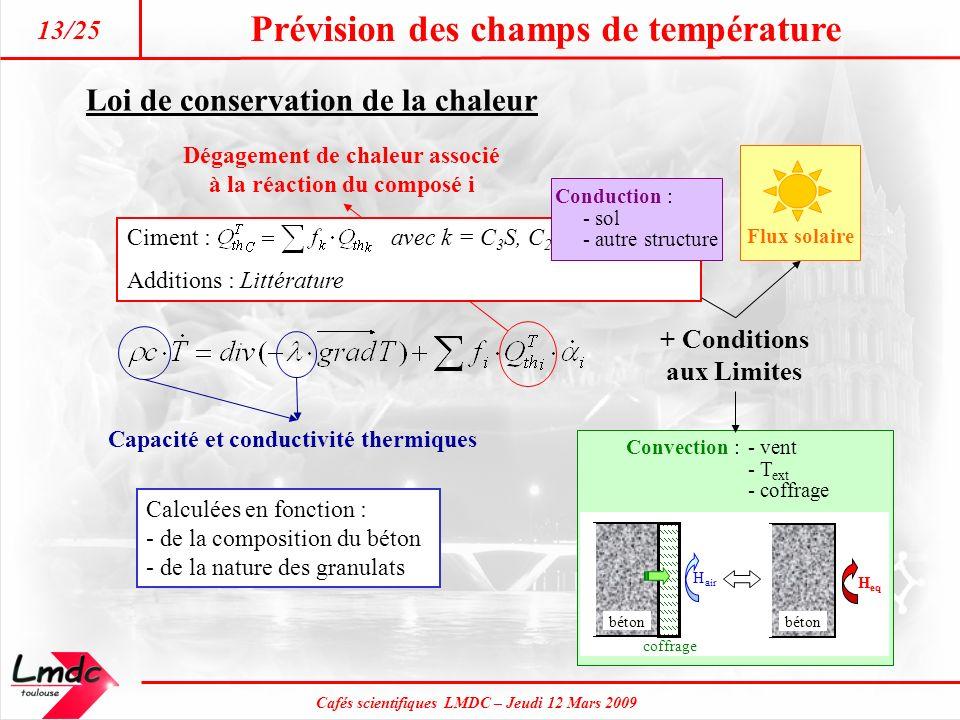 Prévision des champs de température Cafés scientifiques LMDC – Jeudi 12 Mars 2009 13/25 H eq H air coffrage béton Convection : - vent - T ext - coffra