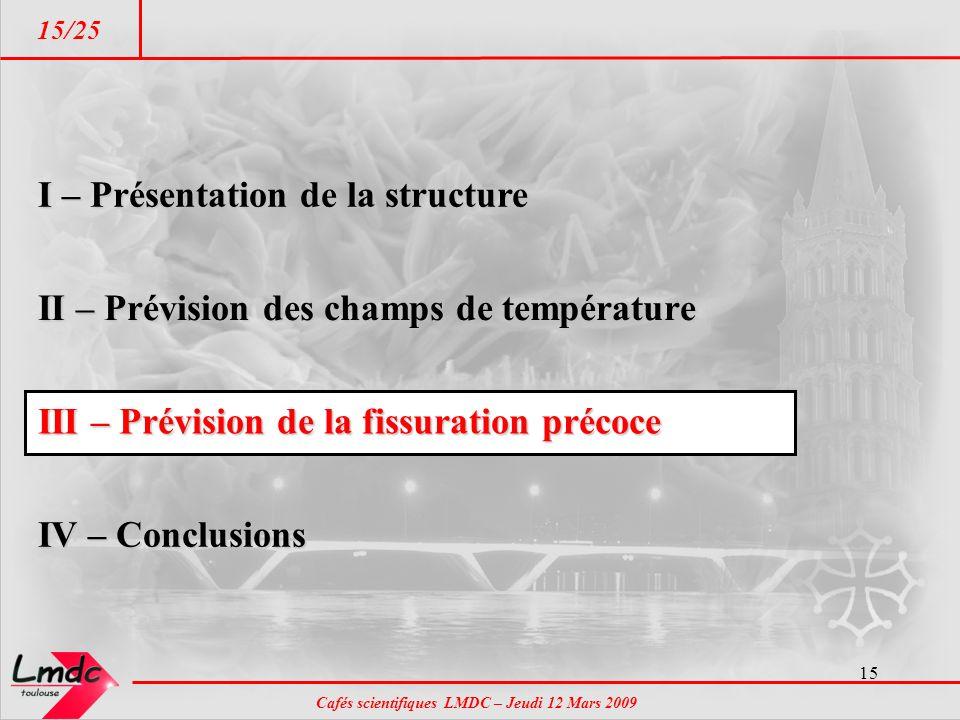 Cafés scientifiques LMDC – Jeudi 12 Mars 2009 15/25 15 III – Prévision de la fissuration précoce I – Présentation de la structure II – Prévision des c