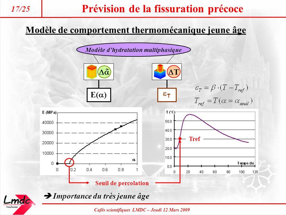 Cafés scientifiques LMDC – Jeudi 12 Mars 2009 Prévision de la fissuration précoce 17/25 T T Modèle dhydratation multiphasique Modèle de comportement t