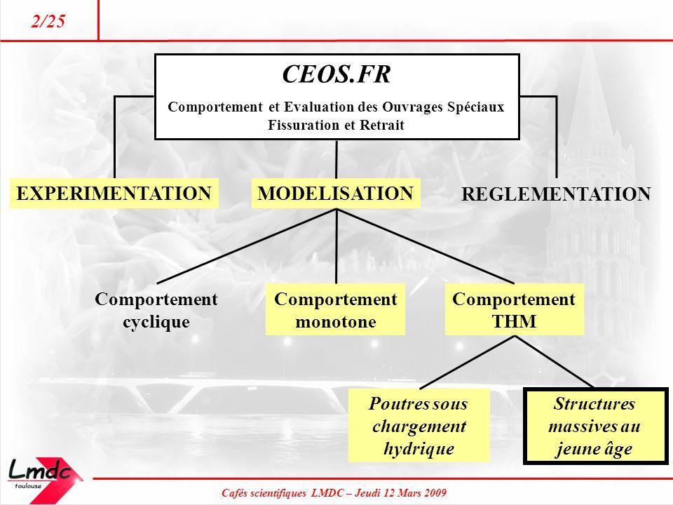 Cafés scientifiques LMDC – Jeudi 12 Mars 2009 2/25 CEOS.FR Comportement et Evaluation des Ouvrages Spéciaux Fissuration et Retrait EXPERIMENTATION REG