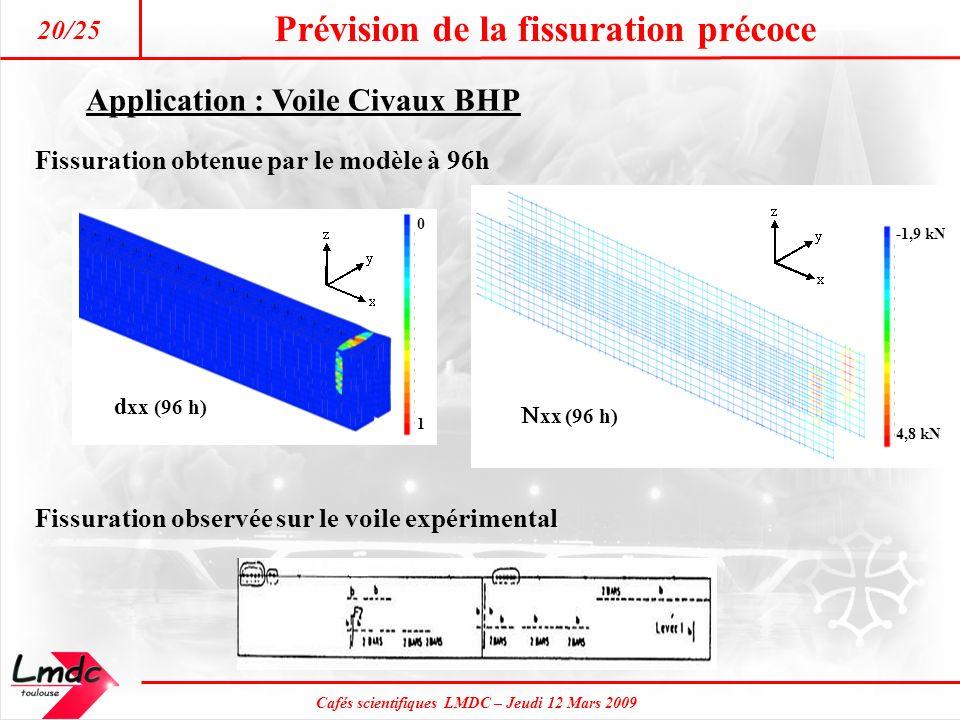 Cafés scientifiques LMDC – Jeudi 12 Mars 2009 Prévision de la fissuration précoce 20/25 Application : Voile Civaux BHP 0 1 d xx (96 h) -1,9 kN 4,8 kN