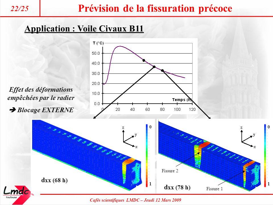 Cafés scientifiques LMDC – Jeudi 12 Mars 2009 Prévision de la fissuration précoce 22/25 Application : Voile Civaux B11 0 1 Fissure 2 Fissure 1 d xx (7