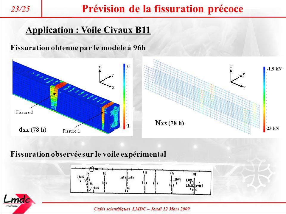 Cafés scientifiques LMDC – Jeudi 12 Mars 2009 Prévision de la fissuration précoce 23/25 Application : Voile Civaux B11 -1,9 kN 23 kN xx (78 h) 0 1 Fis
