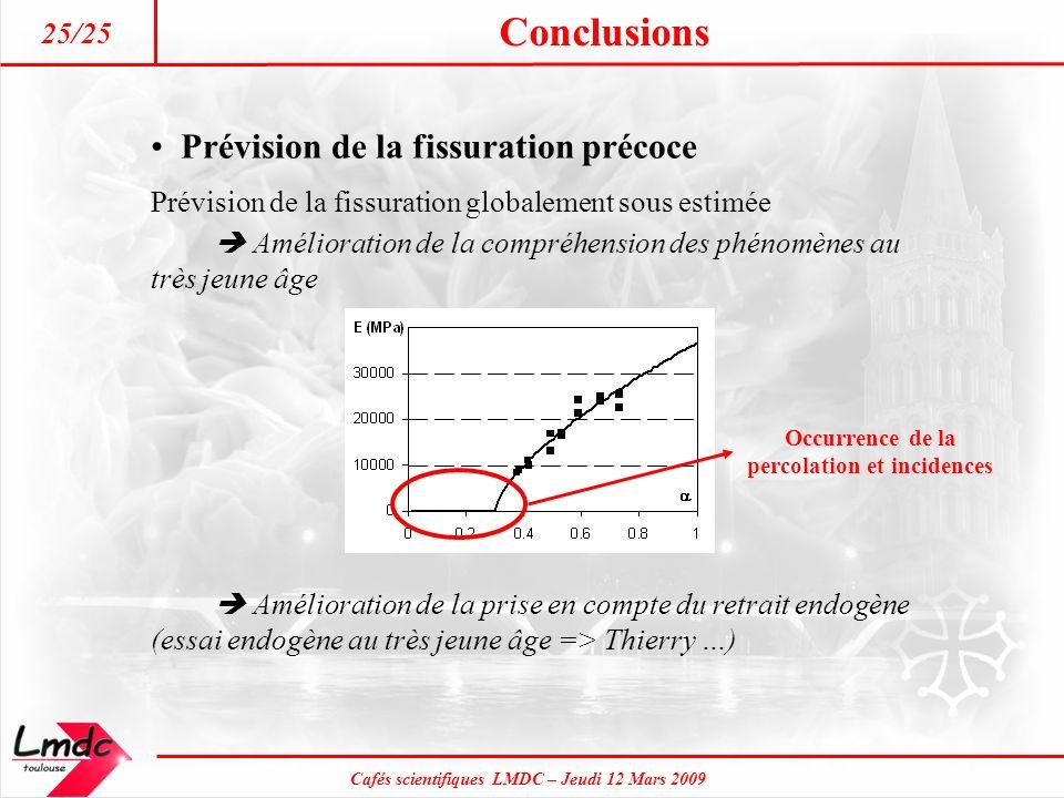 Cafés scientifiques LMDC – Jeudi 12 Mars 2009 Conclusions 25/25 Prévision de la fissuration précoce Prévision de la fissuration globalement sous estim