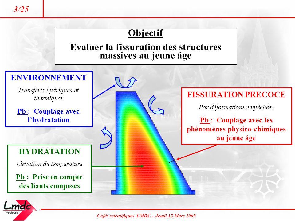 Cafés scientifiques LMDC – Jeudi 12 Mars 2009 3/25 Objectif Evaluer la fissuration des structures massives au jeune âge HYDRATATION Elévation de tempé