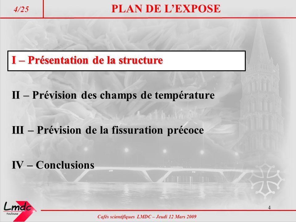 Cafés scientifiques LMDC – Jeudi 12 Mars 2009 4/25 4 I – Présentation de la structure II – Prévision des champs de température III – Prévision de la f