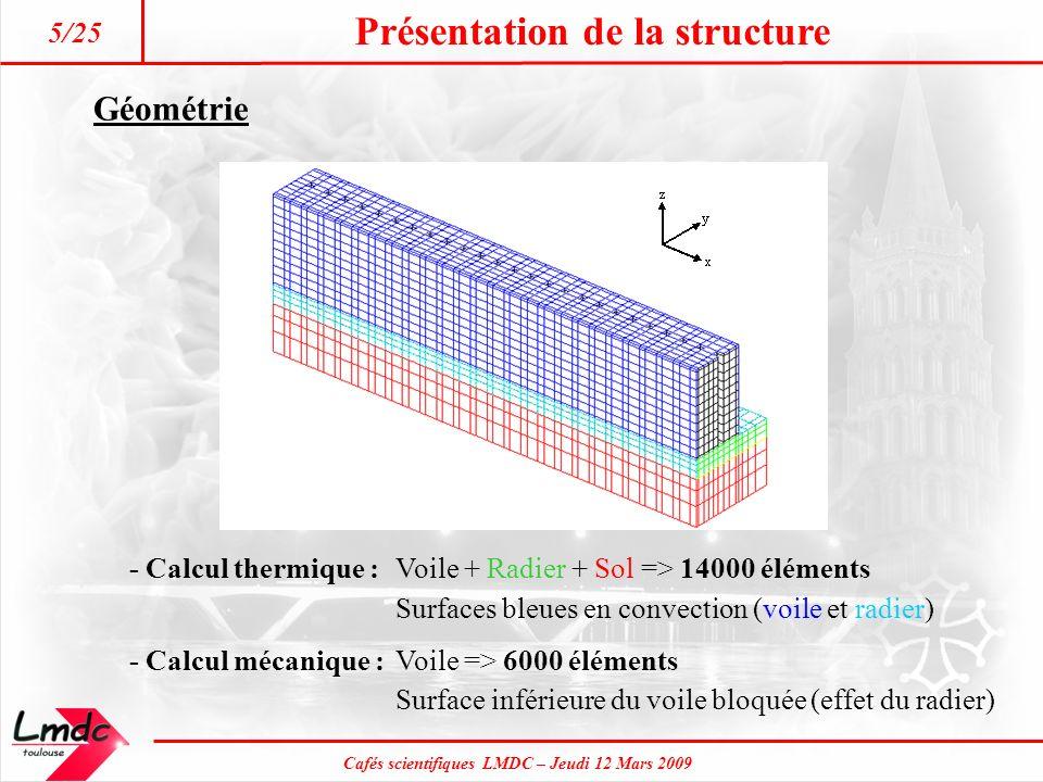 Cafés scientifiques LMDC – Jeudi 12 Mars 2009 Présentation de la structure 5/25 Géométrie - Calcul thermique :Voile + Radier + Sol => 14000 éléments S