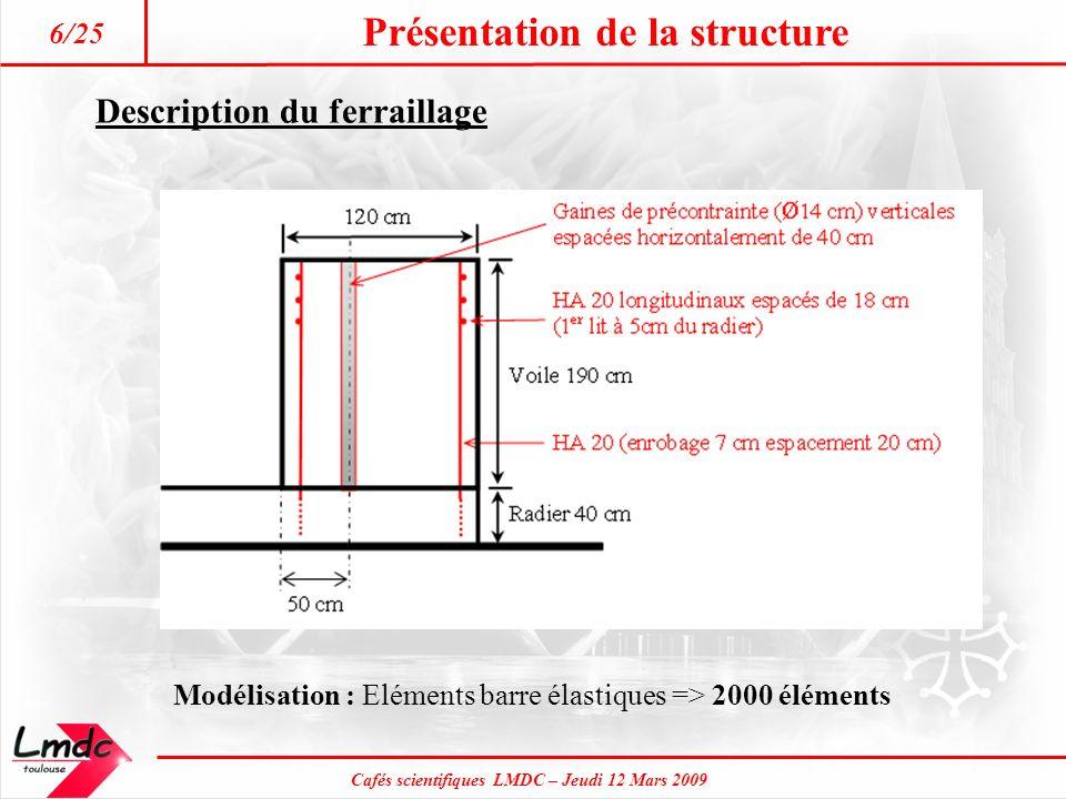 Cafés scientifiques LMDC – Jeudi 12 Mars 2009 Présentation de la structure 6/25 Description du ferraillage Modélisation : Eléments barre élastiques =>