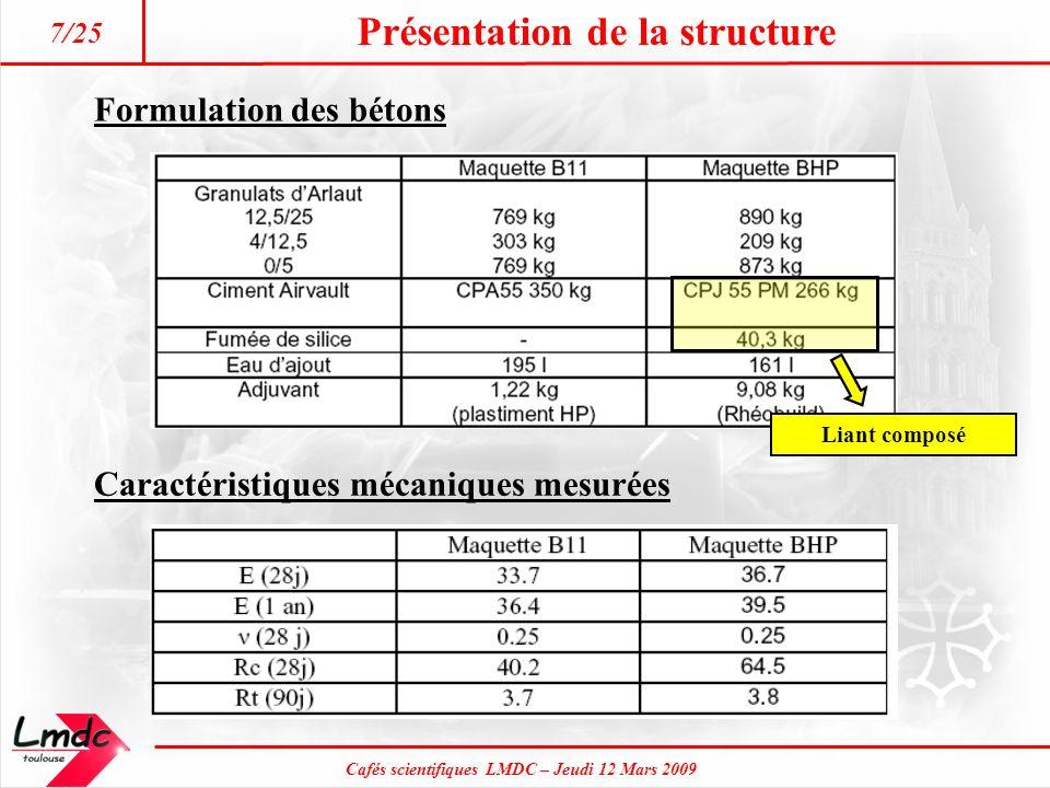 Cafés scientifiques LMDC – Jeudi 12 Mars 2009 Présentation de la structure 7/25 Formulation des bétons Caractéristiques mécaniques mesurées Liant comp