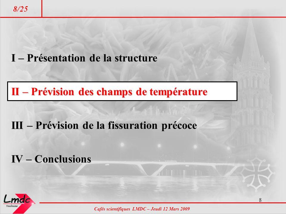 Cafés scientifiques LMDC – Jeudi 12 Mars 2009 8/25 8 II – Prévision des champs de température I – Présentation de la structure III – Prévision de la f