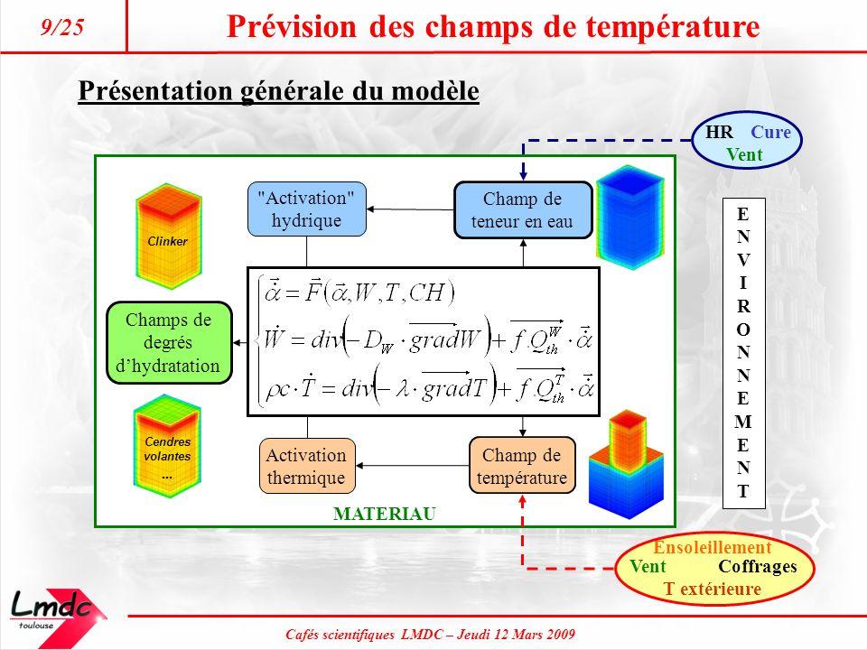 Prévision des champs de température Cafés scientifiques LMDC – Jeudi 12 Mars 2009 9/25 Champ de température Champ de teneur en eau Champs de degrés dh