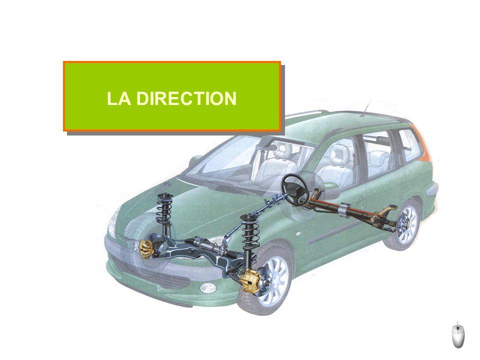 FONCTION DUSAGE - Ensemble de pièces mécaniques permettant de modifier la trajectoire dun véhicule en fonction du tracé de la route, des manœuvres à effectuer.