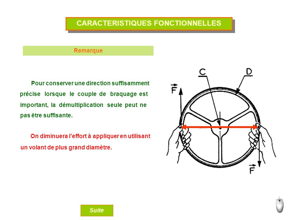 CARACTERISTIQUES FONCTIONNELLES Remarque Pour conserver une direction suffisamment précise lorsque le couple de braquage est important, la démultiplic