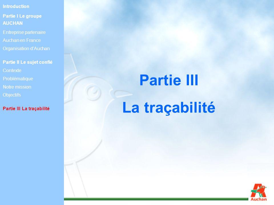 Partie III La traçabilité Introduction Partie I Le groupe AUCHAN Entreprise partenaire Auchan en France Organisation dAuchan Partie II Le sujet confié