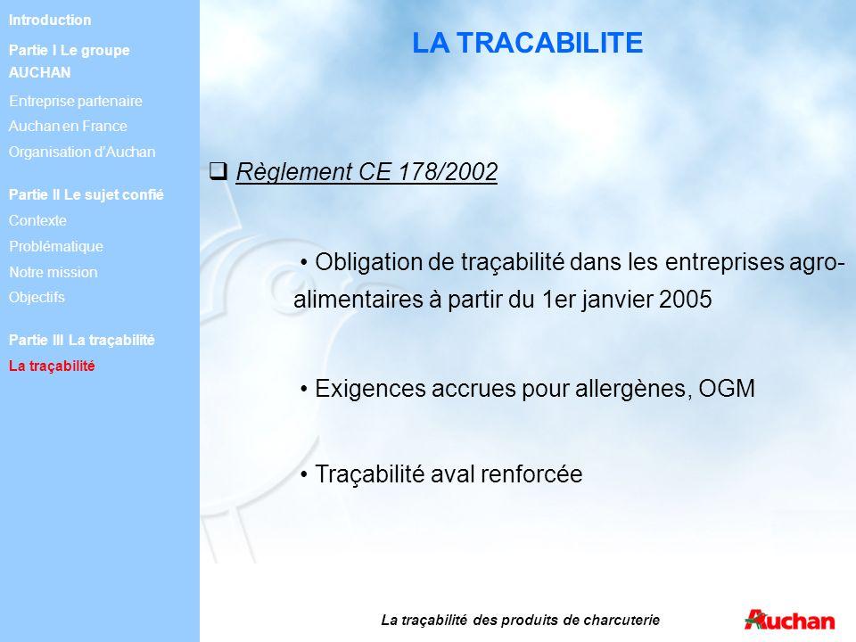 La traçabilité des produits de charcuterie LA TRACABILITE Règlement CE 178/2002 Obligation de traçabilité dans les entreprises agro- alimentaires à pa