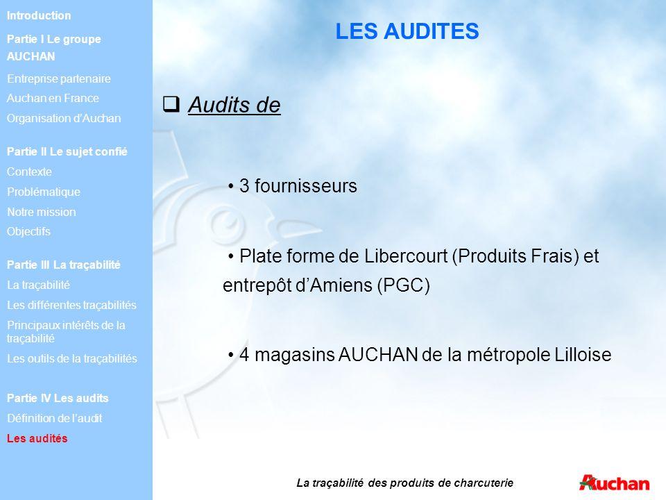 LES AUDITES 3 fournisseurs Plate forme de Libercourt (Produits Frais) et entrepôt dAmiens (PGC) 4 magasins AUCHAN de la métropole Lilloise La traçabil