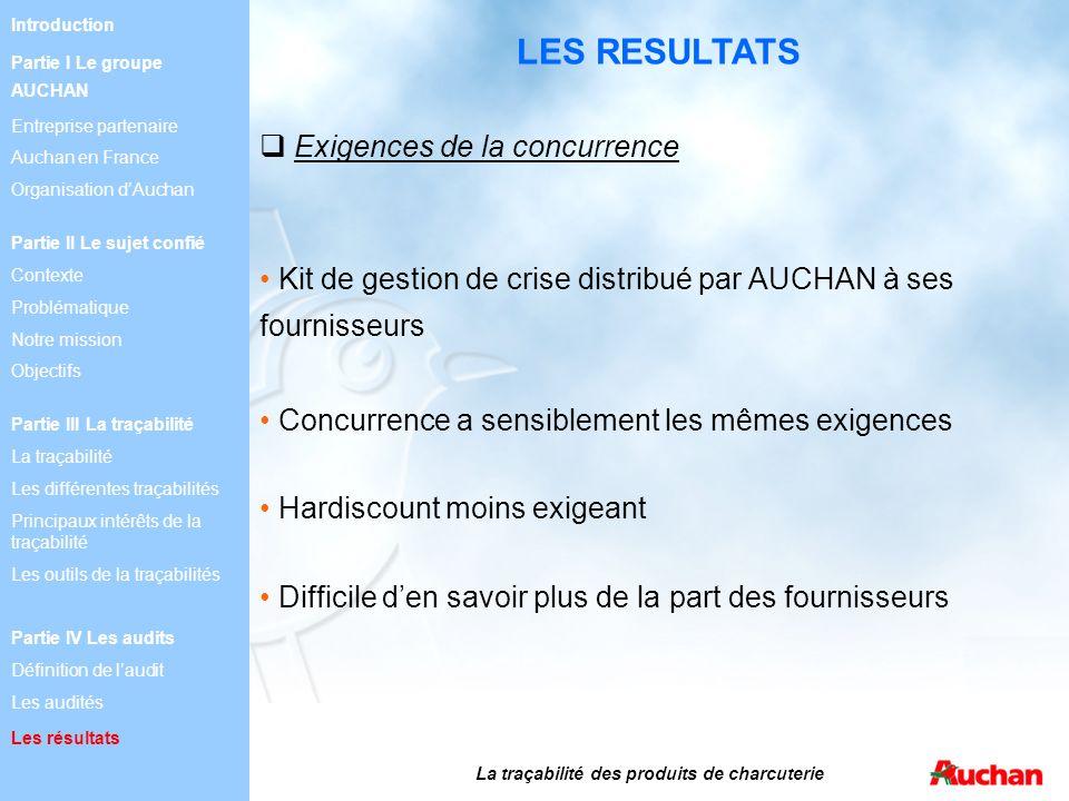 Exigences de la concurrence Kit de gestion de crise distribué par AUCHAN à ses fournisseurs La traçabilité des produits de charcuterie Hardiscount moi